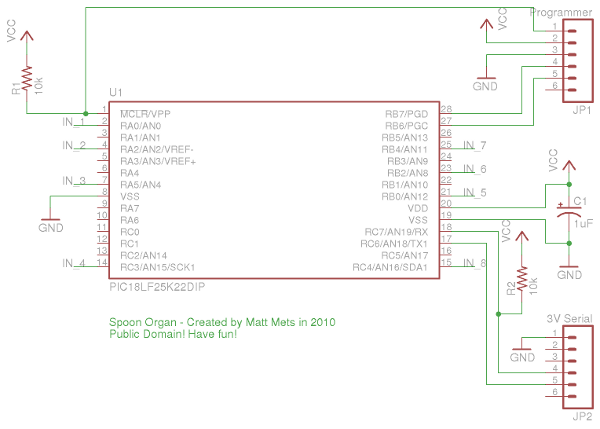 spoon_organ_schematic