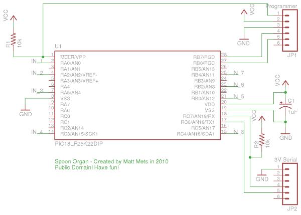 spoon_organ_schematic